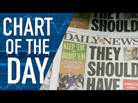 New York Daily News gets $1.00 Buyout Offer From Cablevision