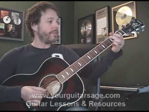 Guitar Lessons – Lion Sleeps Tonight by The Tokens – chords lesson Beginners Acoustic songs