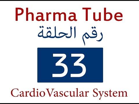 Pharma Tube - 33 - CVS - 10 - Coagulation, VTE, Antithrombotic Drugs and Antihemorrhagic Drugs [HD]
