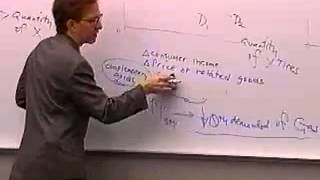 Principles Of Macroeconomics: Lecture 39 - Semester Review