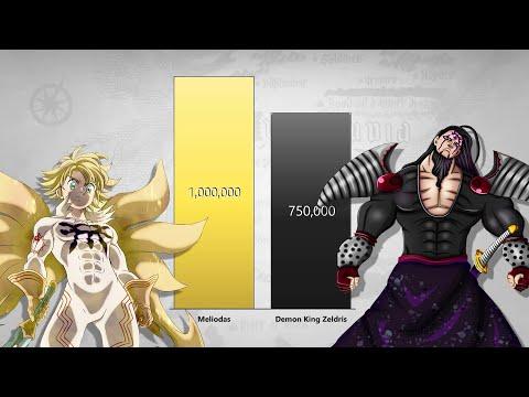 Seven Deadly Sins vs Demon & Goddess Clan Power Levels (Nanatsu no Taizai)