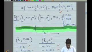 Mod-08 Lec-23 Further Examples Of The MPF Problem