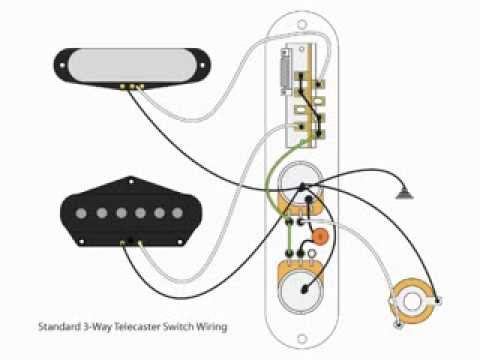 Search Result Youtube Video Wayswitch - 4 way switch how it works