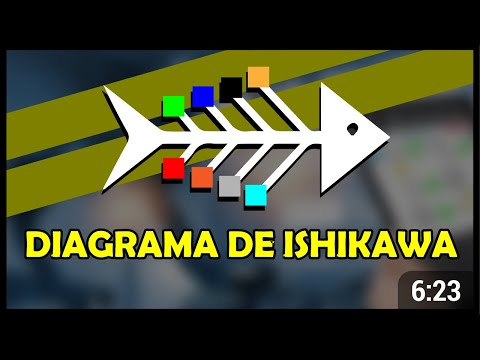 Video Diagrama de Ishikawa: Aprenda com um Exemplo Prático download in MP3, 3GP, MP4, WEBM, AVI, FLV January 2017