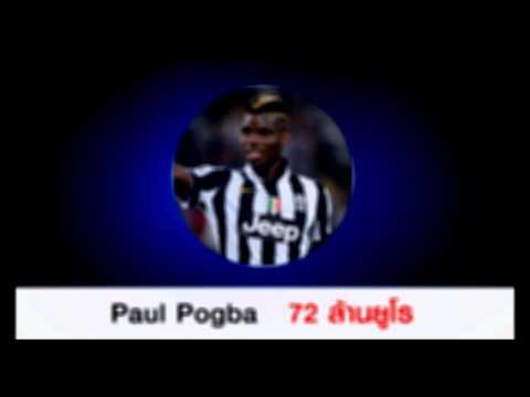 10 อันดับนักฟุตบอลค่าตัวแพงที่สุดในโลก ประจำปี 2015 by Sbothai