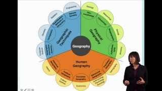 Geog2750 - Week 2 Lecture