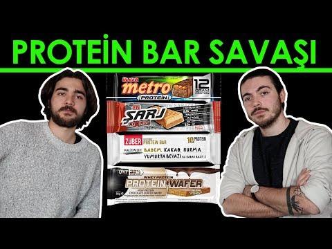 Protein Barları KAPIŞTIRDIK! - En İyi Protein Bar Hangisi?