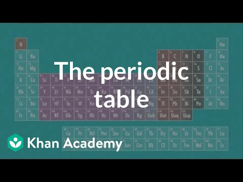 The periodic table 0g urtaz Gallery