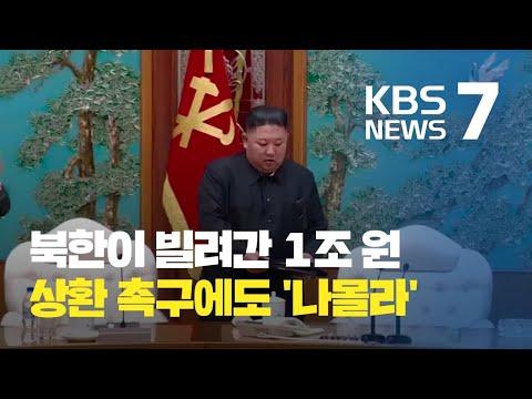 북한, 1조 원대 차관 미상환…상환 촉구에도 무응답 / KBS뉴스(News)