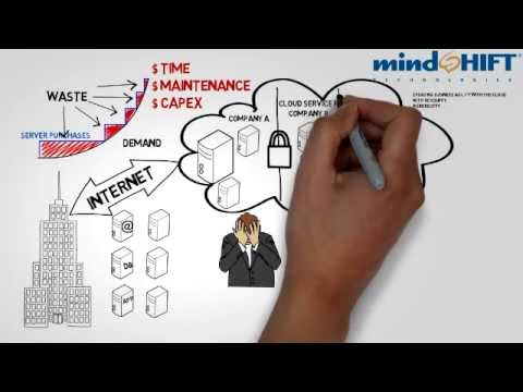 Creating Business Agility with Cloud Computing