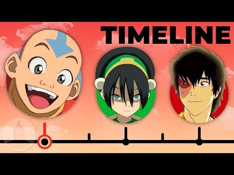 The Complete Avatar The Last Airbender Timeline | Channel Frederator
