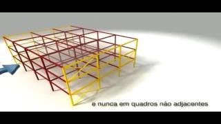 Estabilidade Em Edifícios Retangulares