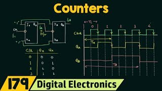 Video Introduction to Counters | Important MP3, 3GP, MP4, WEBM, AVI, FLV Juli 2018