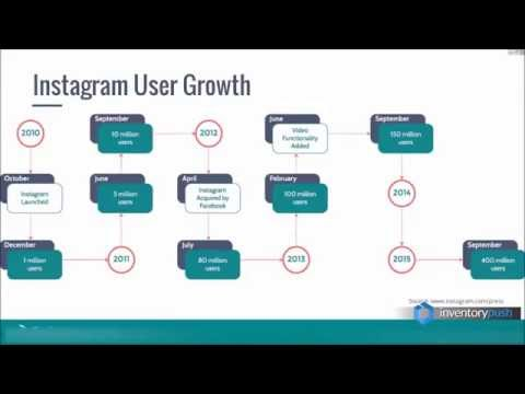 How to use Instagram for eCommerce Marketing and to Increase Sales   Social Media Marketing Tutorial