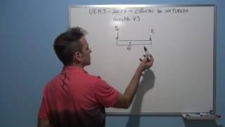 Professor Octávio resolve a questão 43de física da UERJ. Vestibular 2017.