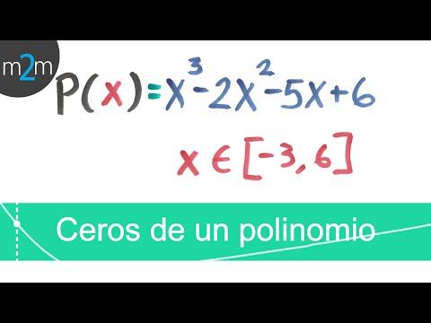 Nullen und Wurzeln eines Polynoms