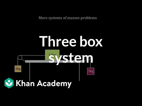 Three Box System Problem Video Khan Academy