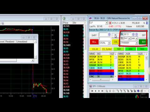 Day Trading for $3,886 in 1 hour — Meir Barak