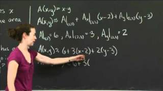 Tangent Plane Approximation | MIT 18.02SC Multivariable Calculus, Fall 2010