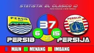 Video Rekor 37 Pertemuan Terakhir Persib vs Persija El Classico Indonesia MP3, 3GP, MP4, WEBM, AVI, FLV November 2018