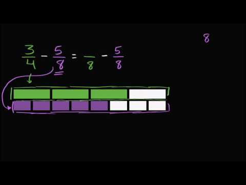 Sottrarre le frazioni visivamente 3 4 5 8 video khan academy - Addizionare e sottrarre frazioni con denominatori diversi ...