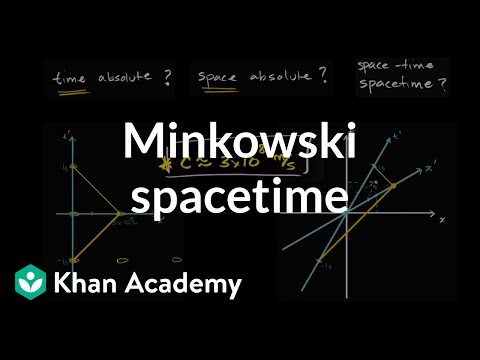Introduction To Special Relativity And Minkowski Spacetime Diagrams