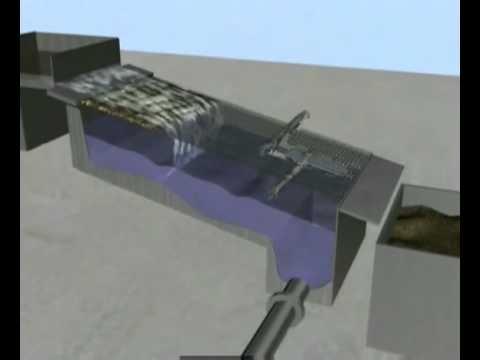 Industrial Wastewater Treatment | Baleen Filter