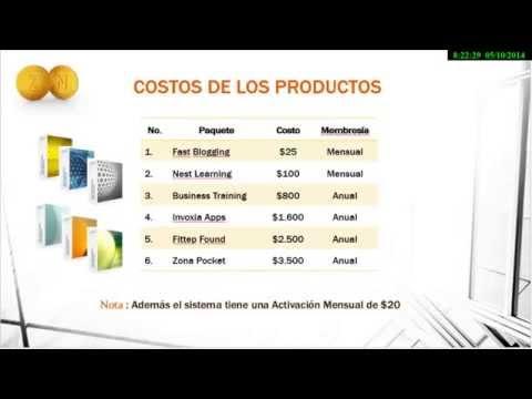 Zona network Plan de compensación y Explicacion Español (видео)