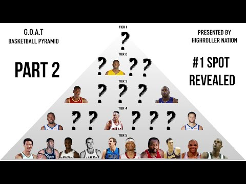 Creating An NBA G.O.A.T Pyramid PART 2 (Tier 1 Revealed)