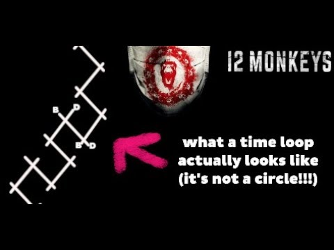 12 Monkeys Time Loops Explained + Series Review