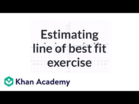 Estimating the line of best fit exercise | Regression | Probability and Statistics | Khan Academy