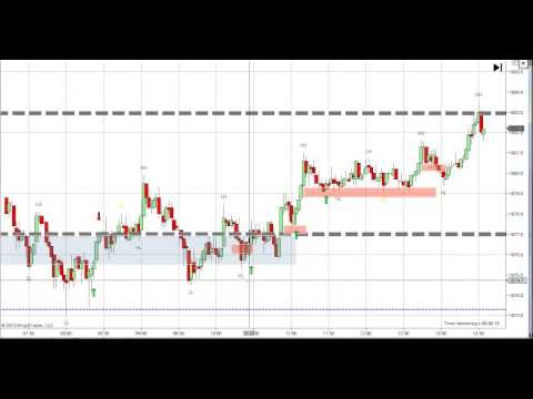 Day Trading Gold Futures Video +$1000 | Live Trading Room
