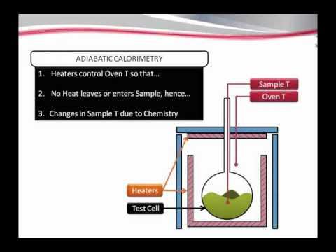 HEL Thermal screening / adiabatic calorimetery for chemical hazard testing