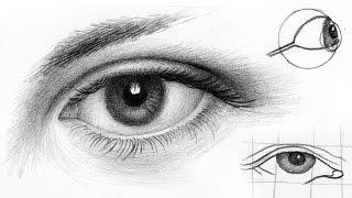 Видео: как рисовать глаз человека карандашом