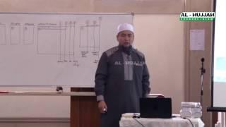Fitnah Duhaima | Ust. Zulkifli Muhammad Ali, LC