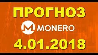 XMR/USD — Monero прогноз цены / график цены на 4.01.2018 / 4 января 2018 года