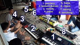 Download Lagu 8 ORGEN 1 IRAMA ,DANGDUT UNIK,DANGDUT JAMAN NOW -BANYU LANGIT voc ZACKY Mp3