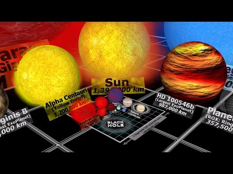 A 3D Animation That Compares the Scale of the Smallest Known Particles to the Universe