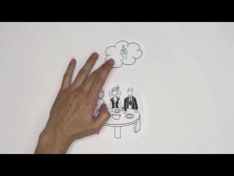 Lernvideo: Third Person Effect (видео)