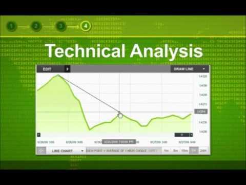 Trading strategies revealed videos