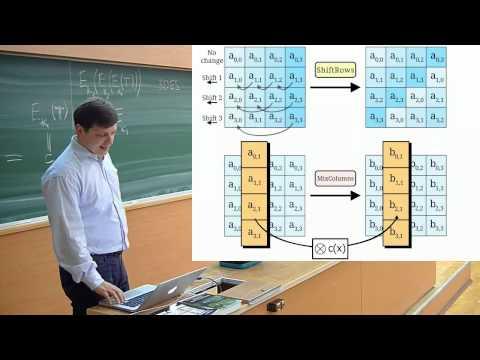 Глава 1  Криптография  Часть 1  Симметричные шифры