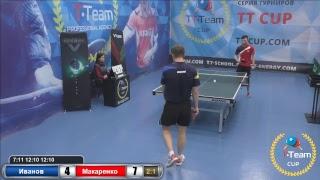 Иванов Р. vs Ковалев А.