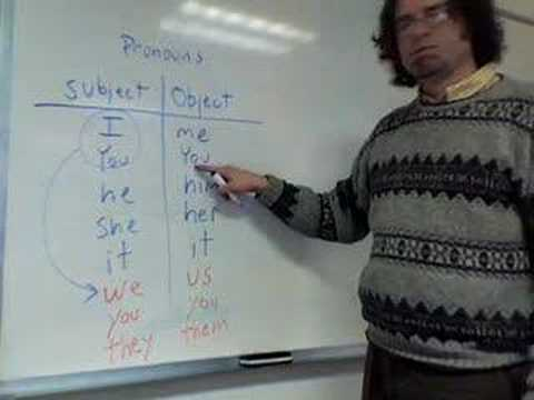 subject - An American English teacher shows the difference between subject and object pronouns.