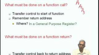 Mod-02 Lec-07 Function Call And Return