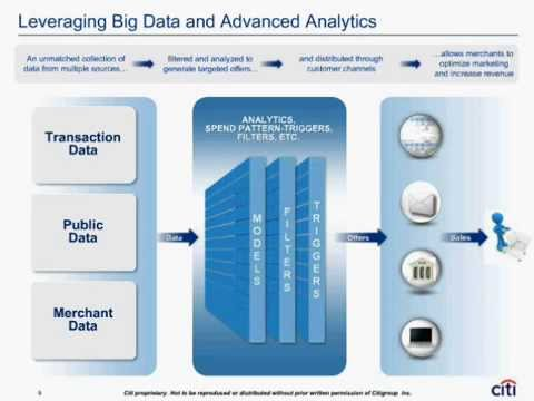Big Data for Mobile Offers â More Is Less