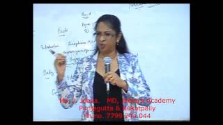 Jeeva's GRE Videos: The Complete Teaching On Analytical Writing Covering 'ISSUE' By Ms.Jeeva.