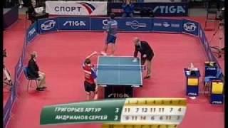 Финал лично-командного Чемпионата России  2008г. Андрианов - Григорьев
