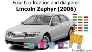 Fuse box location and diagrams: Lincoln Zephyr (2006)