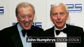 BBC- ის თანამშრომლების ხელფასები