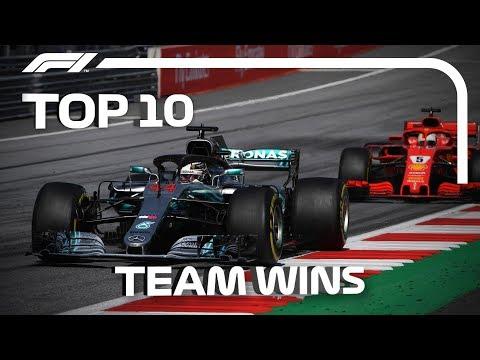 Top 10 F1 Team Wins - Thời lượng: 6 phút, 37 giây.